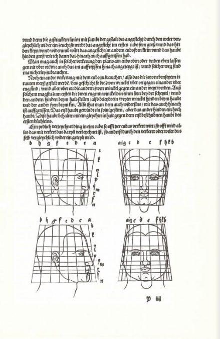 Kako nacrtati portret odnosno ljudsku glavu 2.dio