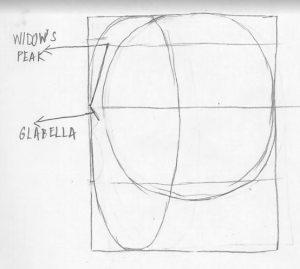 neustrasivo-oko-glabella-i-wp-lubanja-profil