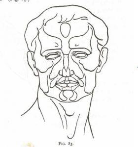 neustrašivo oko-lanteri shema lica