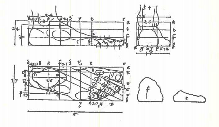 Kako nacrtati stopalo (treći dio)